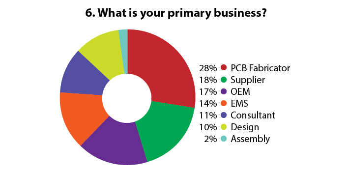 your-business-chart.jpg