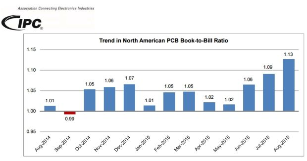 IPC_PCB1.jpg