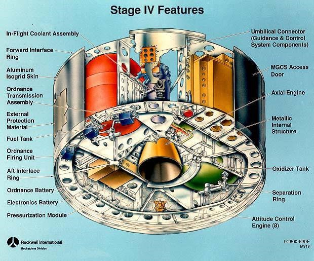 Stage-IV-Features.jpg